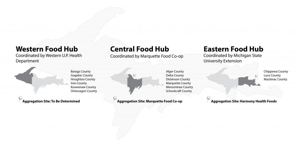 Food Hubs Image